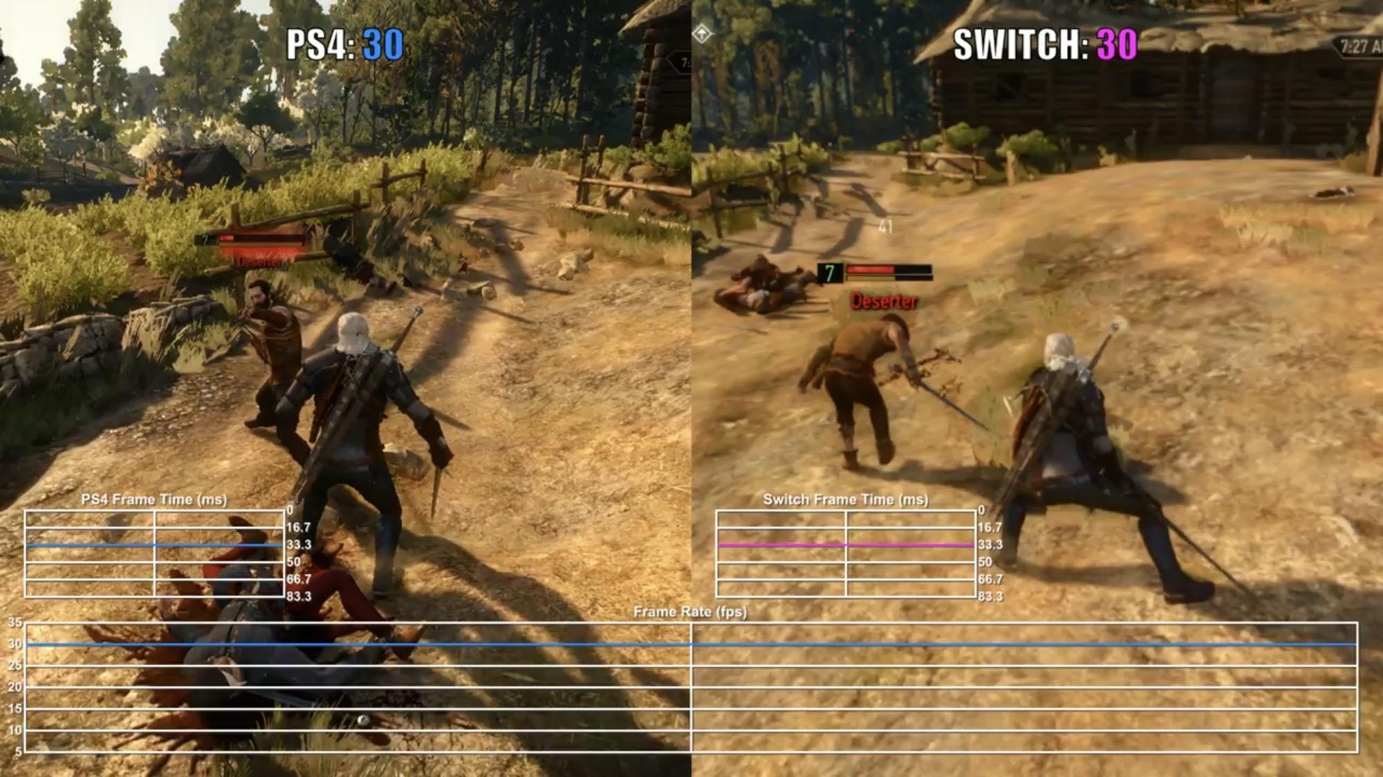 ウィッチャー3のSwitch vs PS4のフレームレート比較が到着。30fpsで安定していることが判明!