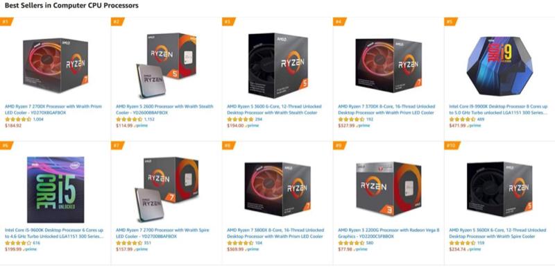 【CPU】Intelの時代、ガチで終わる。海外ではAMDの売り上げ圧勝