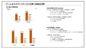 【ソニー決算】FY20Q1 売上高1486億円、営業利益502億円と大幅増収。ハードは190万台とQ1過去最悪