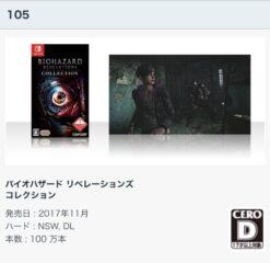 【朗報】Switch「バイオハザード リベレーションズ」 累計出荷本数100万本突破!